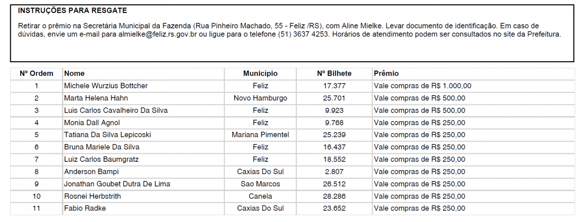 Ganhadores da Nota Fiscal Gaúcha de Maio